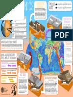 Plate Tectonics Poster KS2 KS3