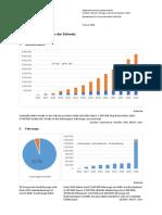 Klíčové údaje o DAB + ve Švýcarsku (PDF, 546 kB, 07.02.2020)
