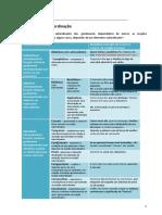 Exercicios_Subordinação.pdf