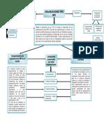 Mapa conceptual organizaciones MP3