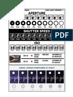 Photo - Cheat Sheets
