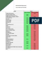 JUEGOS DIGITALES  FEBRERO act MyGamesNow-convertido.pdf