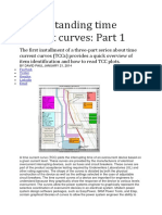 Understanding time current curves