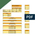 Programación lineal tarea 1