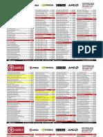 lista-de-precios-equipos-partes-pc