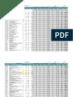 Model Valorización de obra - Obras Externa