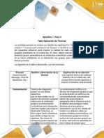 Paso 4 - Apéndice 1- Tabla de Técnicas (3)
