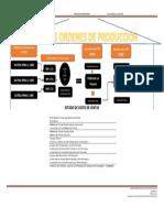 03. Sabado Apoyo y Ejercicio PLATAFORMA Diagrama CxPrc E 2020