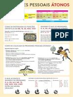Cartaz_Pron_Pessoais_Atonos_final.pdf