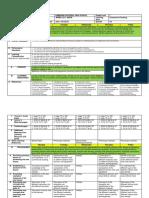 DLL Grade 7  June 3 to 7, 2019