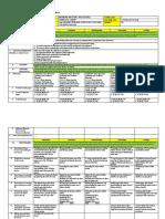 DLL Grade 7 July 1-5, 2019