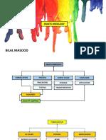 coating presentation on rheology
