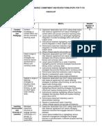 checklist RPMS