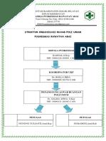 STRUKTUR ORGANISASI RUANG BP