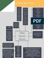 mapa conceptual valores