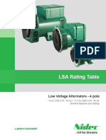 generatoren-lsa-rating-table-en-iss201902-l-4607