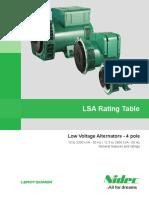 generatoren-lsa-rating-table-en-iss201902-l-4607