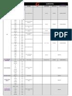 Tabela de aplicação FAZMAIS v19006.0