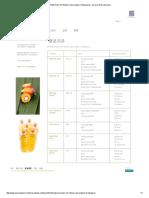 PORAM (Palm Oil Refiners Association of Malaysia) « Sinaran Palm Services