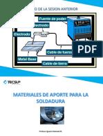 sesion 6 materiales de aporte.pdf