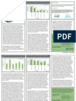 Preqin Report - Hedge Fund Investors September 2010