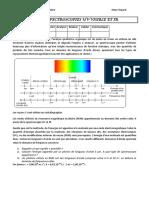 TS_TP3_spectroscopie