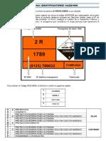 Códigos Hazchem y NFPA