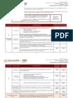 Programación de Actividades Pt1-2020 Bloque 1 (3)