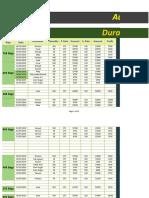 Finalize Dura Master Zubair