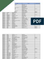 Lista-de-EESS-operativas