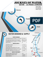WATER SUPPLY AND DISPOSAL IN SECTOR -24 GURGAON