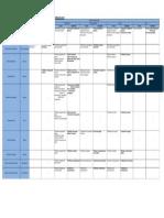 COMPARACION PMBOK - ISO 21500