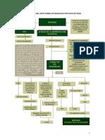 Documento-SEPIN-SP_DOCT_19620
