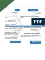 Plantilla-xls-Diagrama-de-Ishikawa