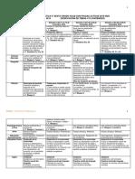 6° Planeación NEM  con pausas activas Noviembre 2019.doc