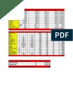 BORRADOR CUADROS evaluación de proyectos dos  8VO