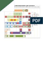 Plan De Estudio Y Organigrama De Ingeniería Electronica.pdf