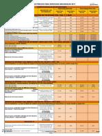 Lista-de-Precios-2017-Salas-ServiciosAdicionales-2016.pdf