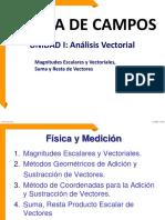 ANALISIS VECTORIAL UNIDAD I 1.1 a 1.6 (1)