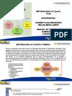 ACTIVIDAD COMPRAS Y SUMINISTROS  JUSTO A TIEMPO.pptx