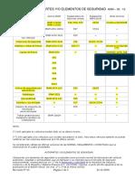1. LISTADO DE AUTOPARTES Y Nº DE CHAS (Daniel Enrique Milanesio).docx