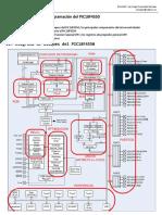 P01 Modelo de Programación del PIC18F4550.pdf