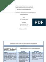 Didima_Ariza_cuadrocomparativo_actividad.1.1