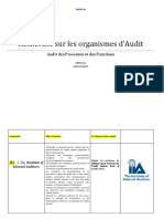 Types d'Audit