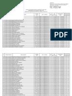 Lampiran I - Jadwal Pelaksanaan SKD 2019.pdf
