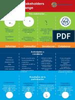 Stakeholder-Engagement-Infogr-convertido.docx