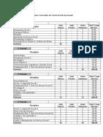 Estrutura Curricular do Curso de Serviço Social.docx