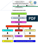 communication flow.docx