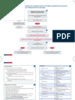 ALGORITMO ACV_MANEJO SAMU_final.pdf