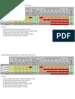 PISD Enrollment Model Scenarios - Realign Jasper 2010 Through 2018